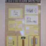 Стенд -технология изготовления модели